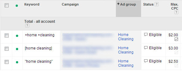 strategically-use-adwords-1
