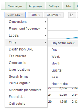 Schedule your Ads to Show Higher on the Weekdays - White Shark Media Blog