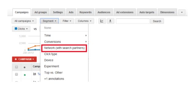 Network (with Search Partners) in Google AdWords - White Shark Media Blog
