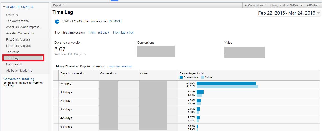 3 best metrics adwords interface 2