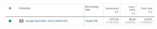 Enhanced CPC or Target CPA