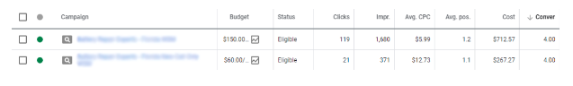 What Not To Do in PPC Part II 1